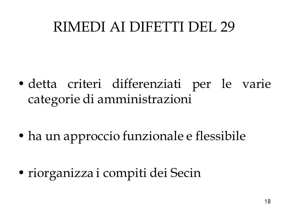 RIMEDI AI DIFETTI DEL 29 detta criteri differenziati per le varie categorie di amministrazioni. ha un approccio funzionale e flessibile.