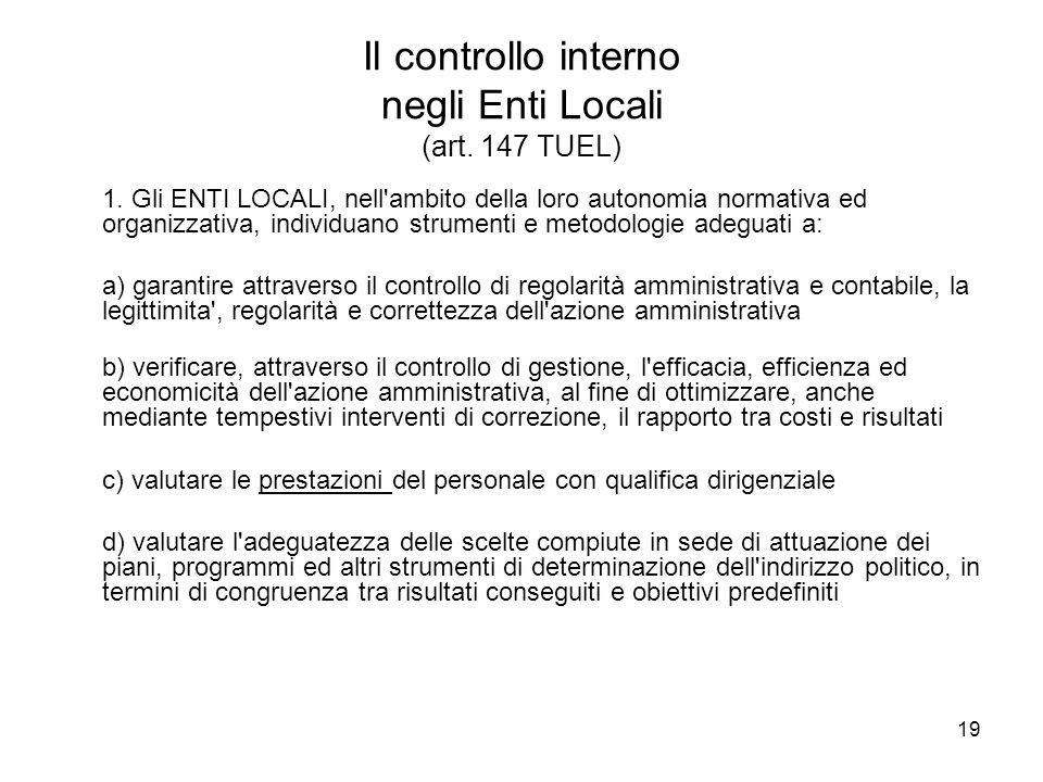 Il controllo interno negli Enti Locali (art. 147 TUEL)
