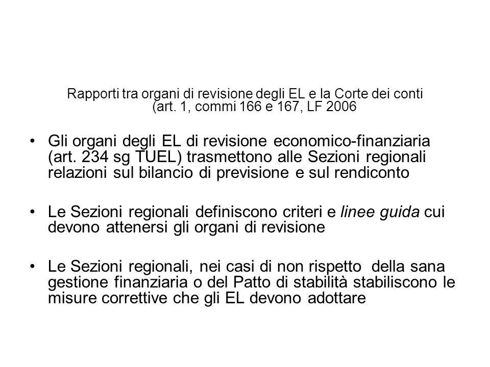 Rapporti tra organi di revisione degli EL e la Corte dei conti (art