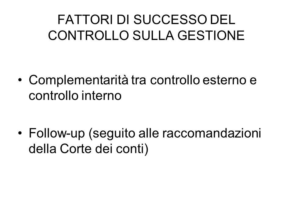 FATTORI DI SUCCESSO DEL CONTROLLO SULLA GESTIONE