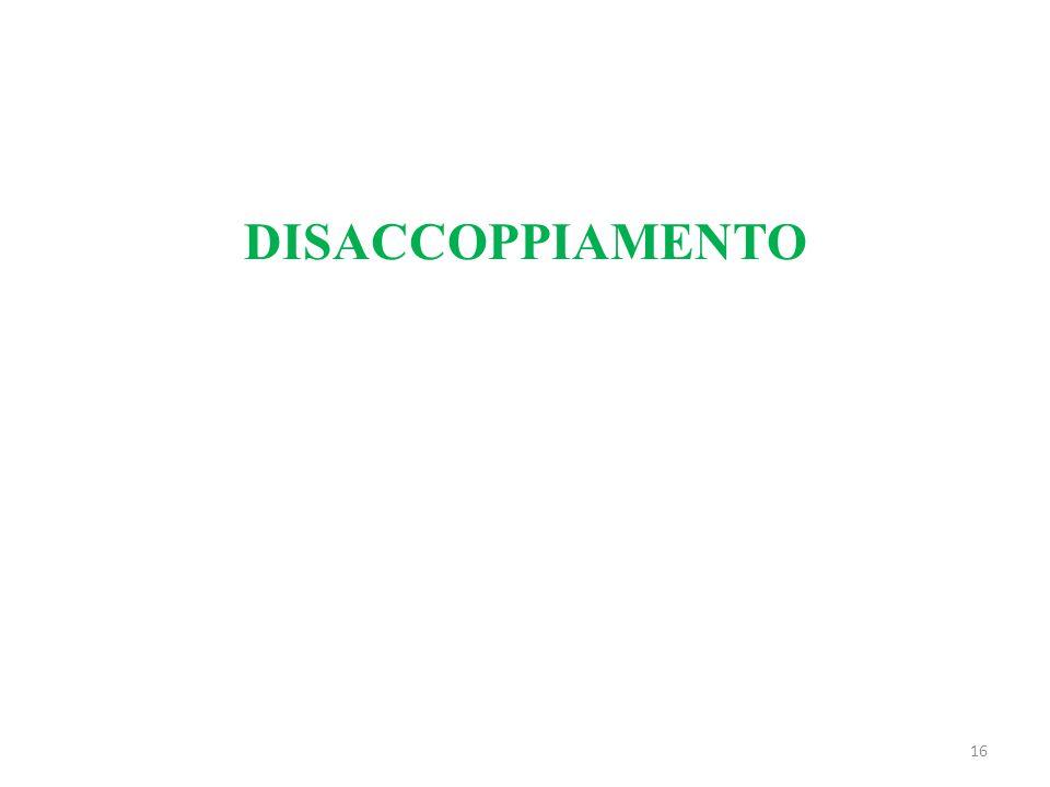 DISACCOPPIAMENTO