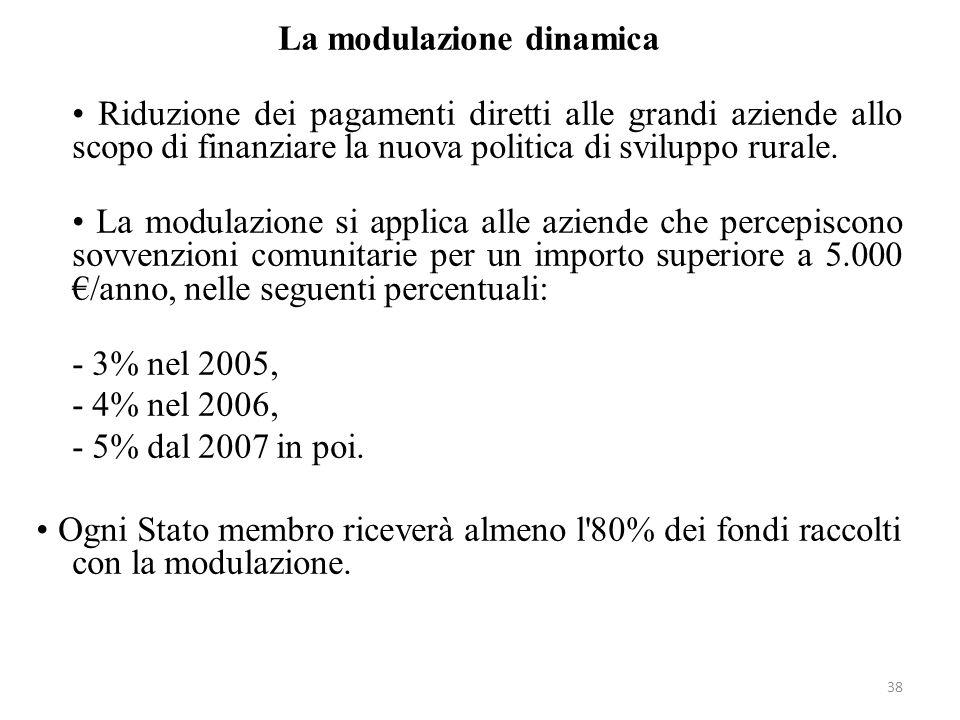 La modulazione dinamica • Riduzione dei pagamenti diretti alle grandi aziende allo scopo di finanziare la nuova politica di sviluppo rurale.