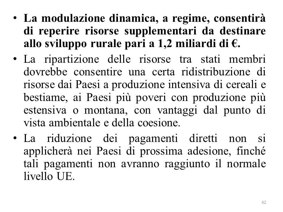 La modulazione dinamica, a regime, consentirà di reperire risorse supplementari da destinare allo sviluppo rurale pari a 1,2 miliardi di €.