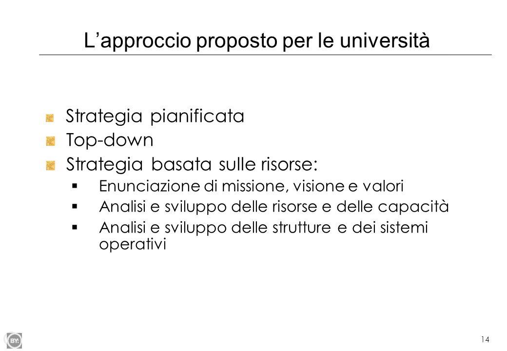L'approccio proposto per le università