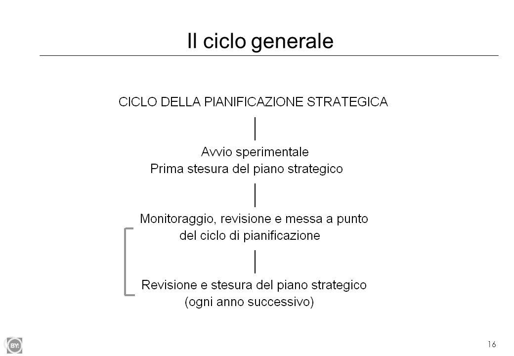 Il ciclo generale