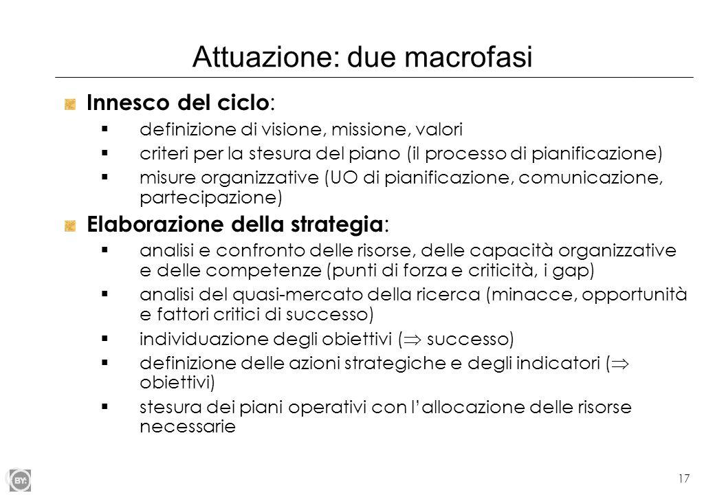 Attuazione: due macrofasi