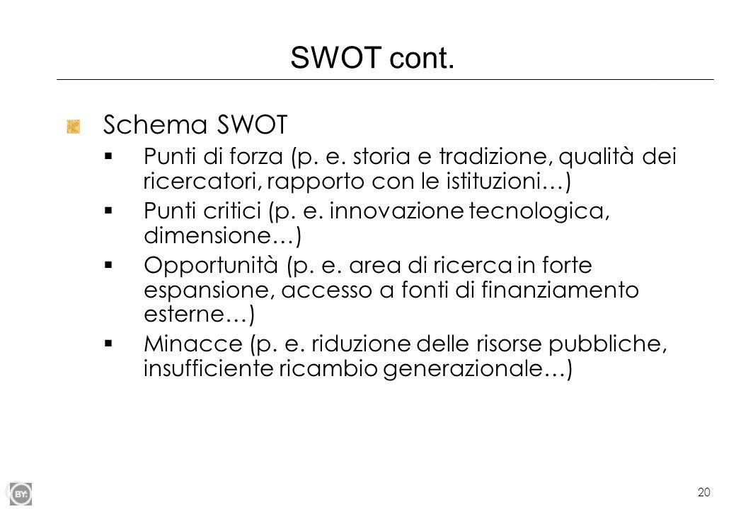 SWOT cont. Schema SWOT. Punti di forza (p. e. storia e tradizione, qualità dei ricercatori, rapporto con le istituzioni…)
