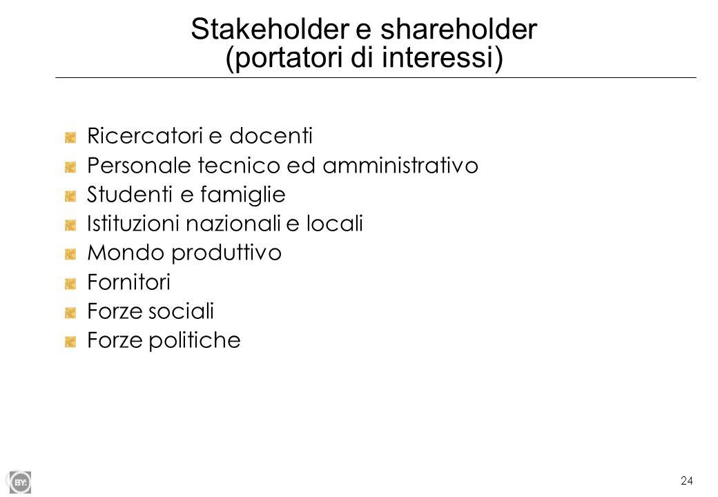 Stakeholder e shareholder (portatori di interessi)