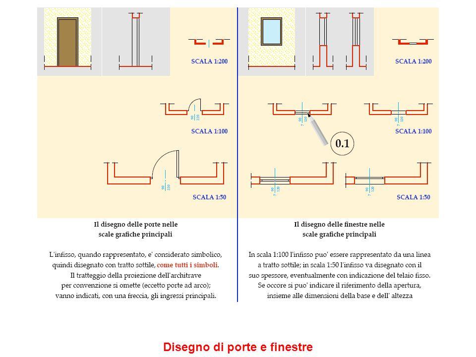 Disegno di porte e finestre