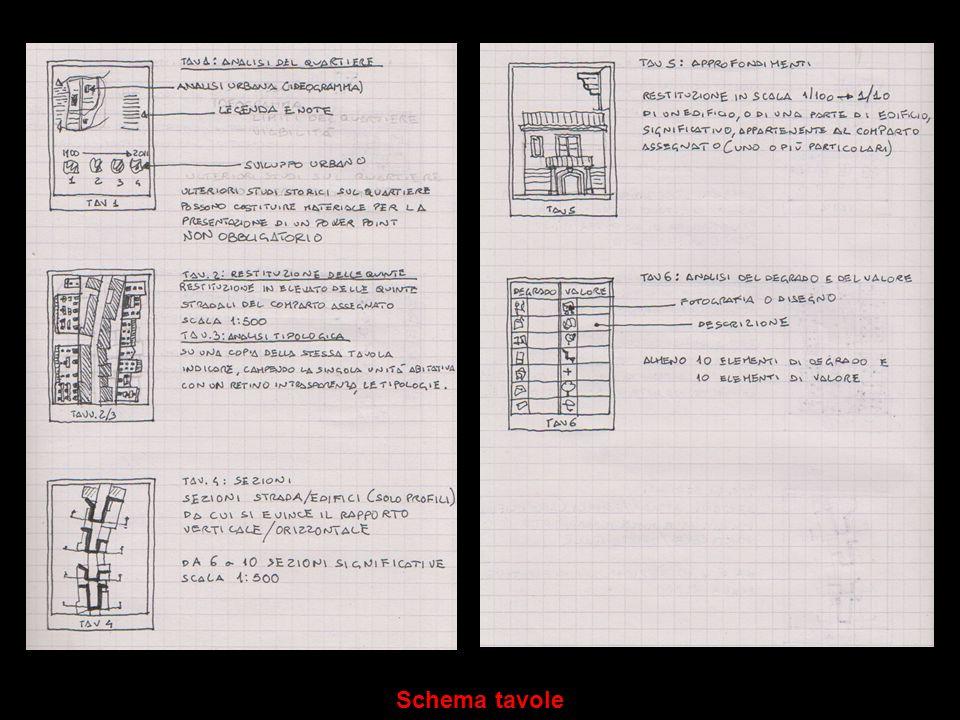15 15 15 39 Schema tavole