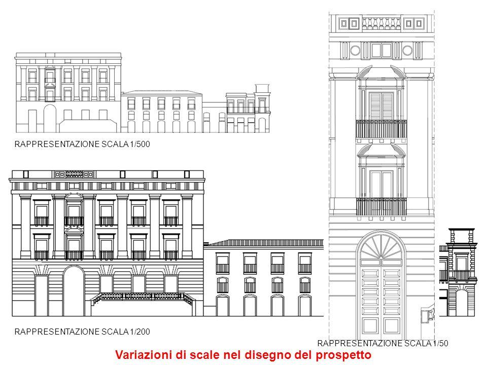 Variazioni di scale nel disegno del prospetto