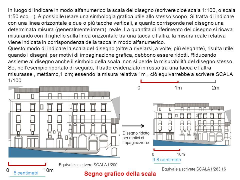 Segno grafico della scala