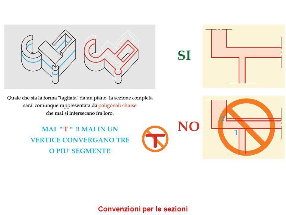 Convenzioni per le sezioni