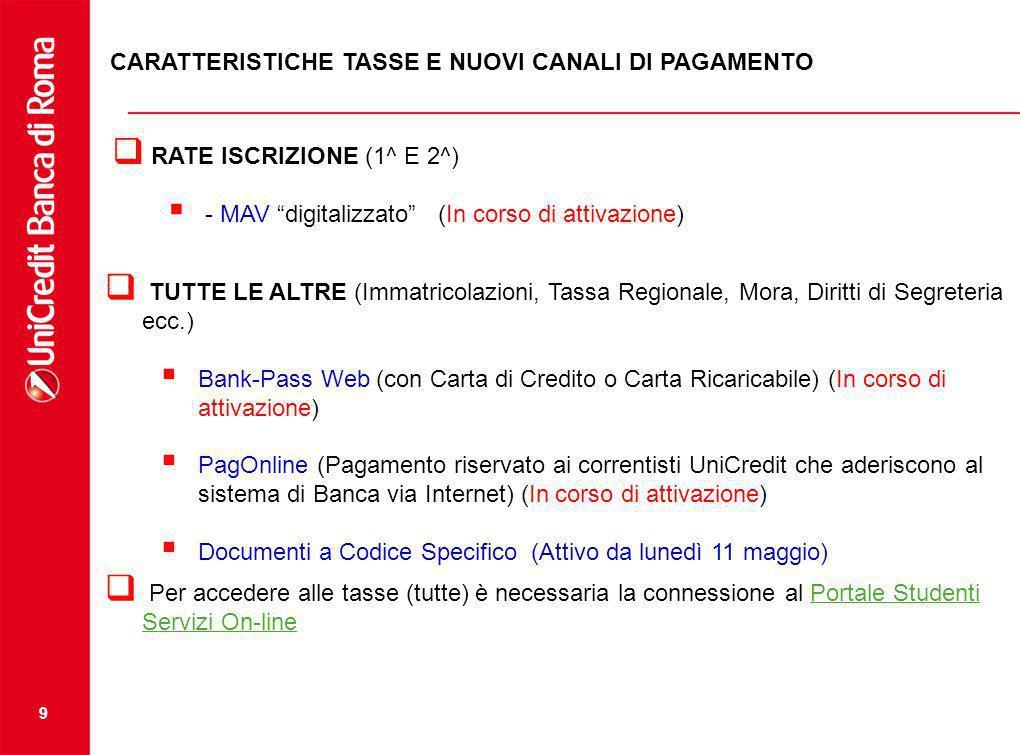 CARATTERISTICHE TASSE E NUOVI CANALI DI PAGAMENTO