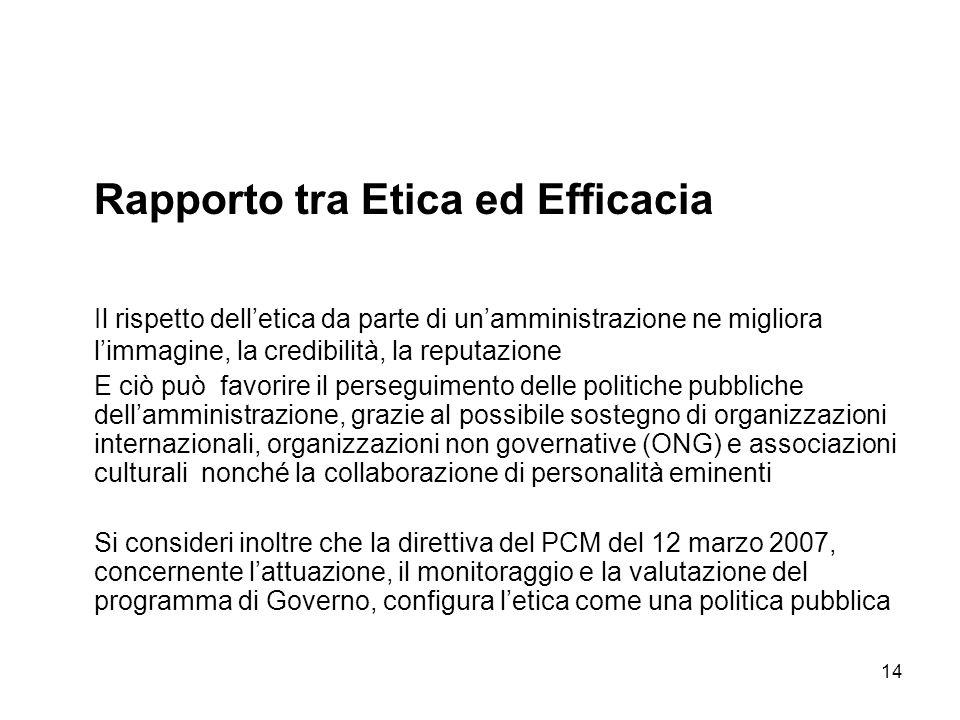 Rapporto tra Etica ed Efficacia