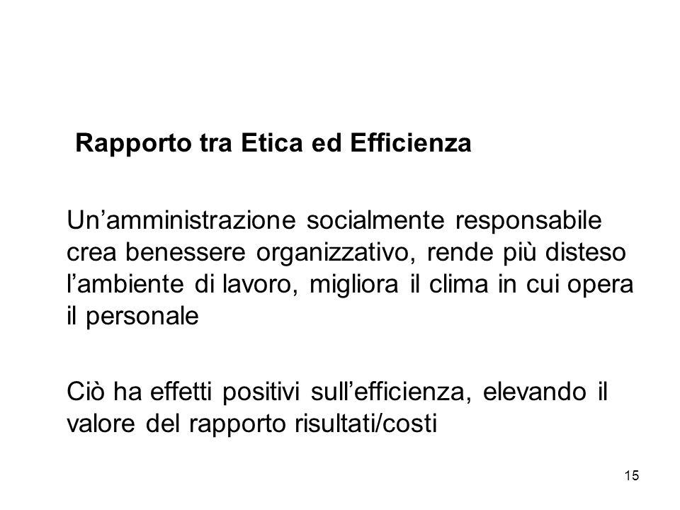 Rapporto tra Etica ed Efficienza