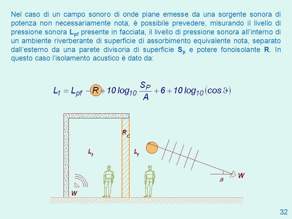 Nel caso di un campo sonoro di onde piane emesse da una sorgente sonora di potenza non necessariamente nota, è possibile prevedere, misurando il livello di pressione sonora Lpf presente in facciata, il livello di pressione sonora all'interno di un ambiente riverberante di superficie di assorbimento equivalente nota, separato dall'esterno da una parete divisoria di superficie Sp e potere fonoisolante R. In questo caso l'isolamento acustico è dato da: