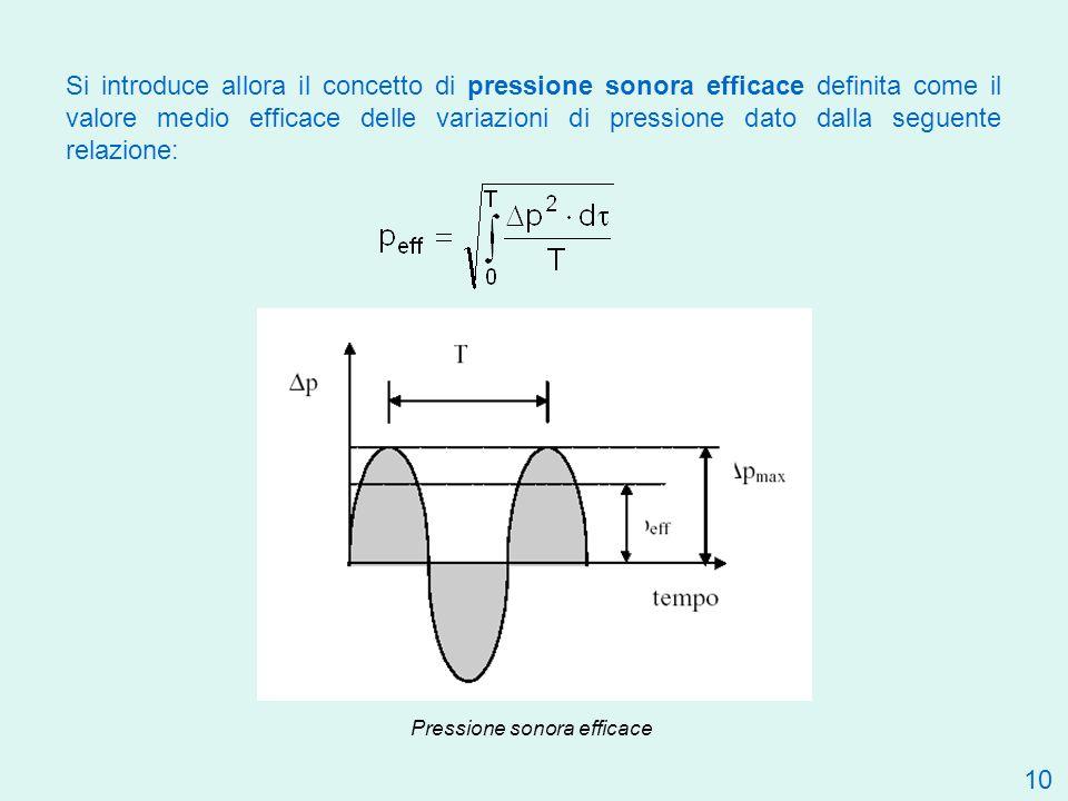 Si introduce allora il concetto di pressione sonora efficace definita come il valore medio efficace delle variazioni di pressione dato dalla seguente relazione: