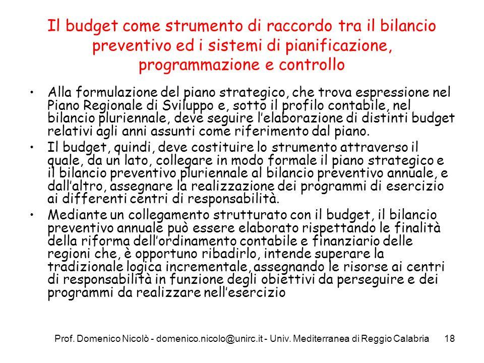 Il budget come strumento di raccordo tra il bilancio preventivo ed i sistemi di pianificazione, programmazione e controllo
