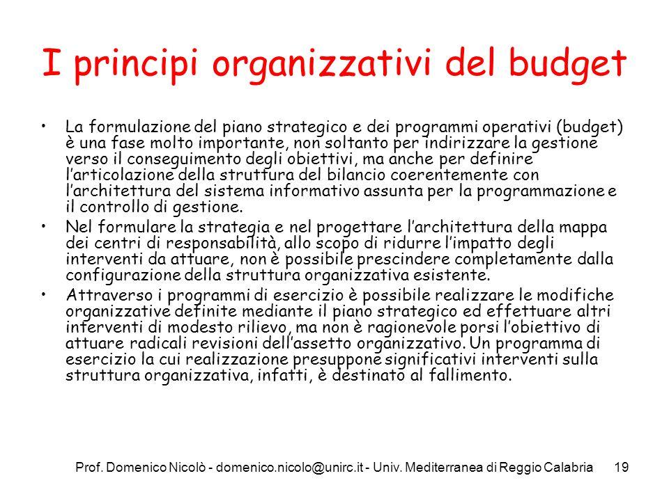 I principi organizzativi del budget