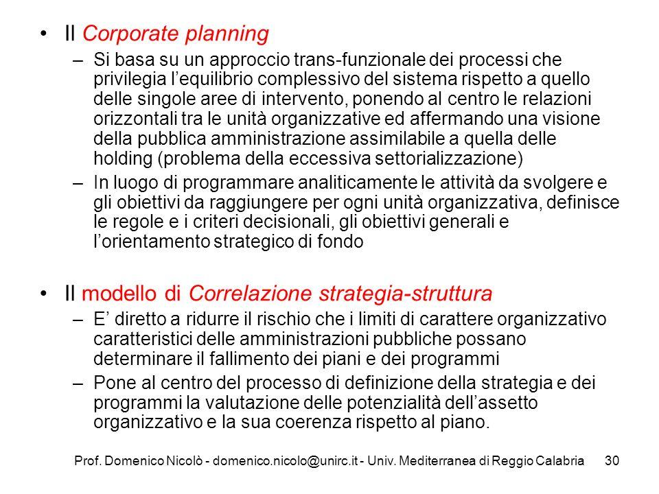 Il modello di Correlazione strategia-struttura