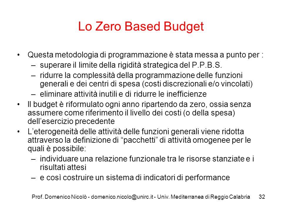 Lo Zero Based Budget Questa metodologia di programmazione è stata messa a punto per : superare il limite della rigidità strategica del P.P.B.S.