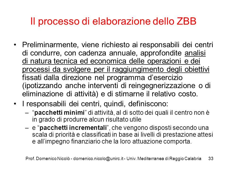 Il processo di elaborazione dello ZBB