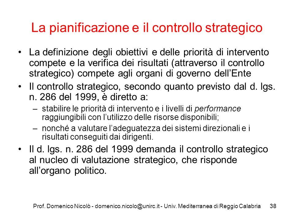 La pianificazione e il controllo strategico