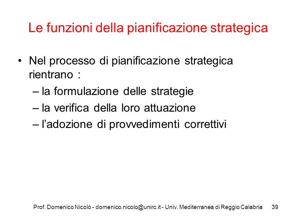 Le funzioni della pianificazione strategica