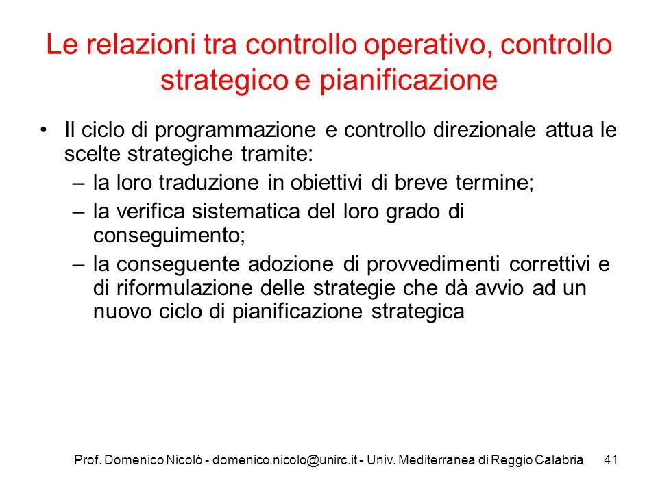 Le relazioni tra controllo operativo, controllo strategico e pianificazione