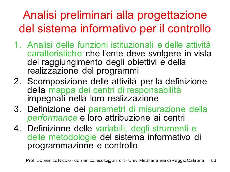 Analisi preliminari alla progettazione del sistema informativo per il controllo