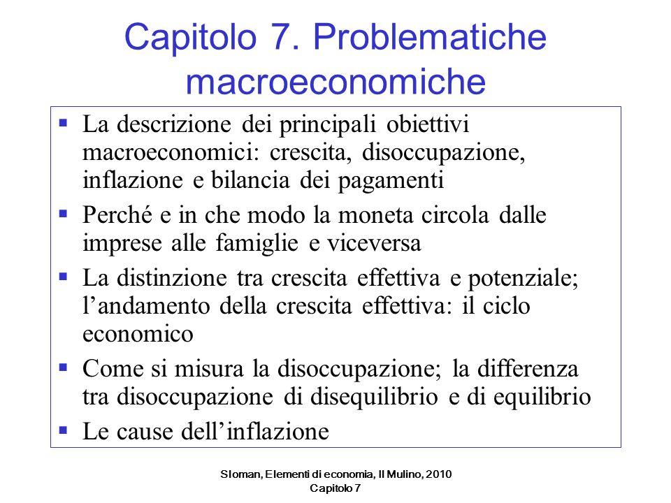 Sloman, Elementi di economia, Il Mulino, 2010 Capitolo 7