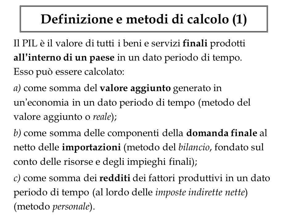 Definizione e metodi di calcolo (1)