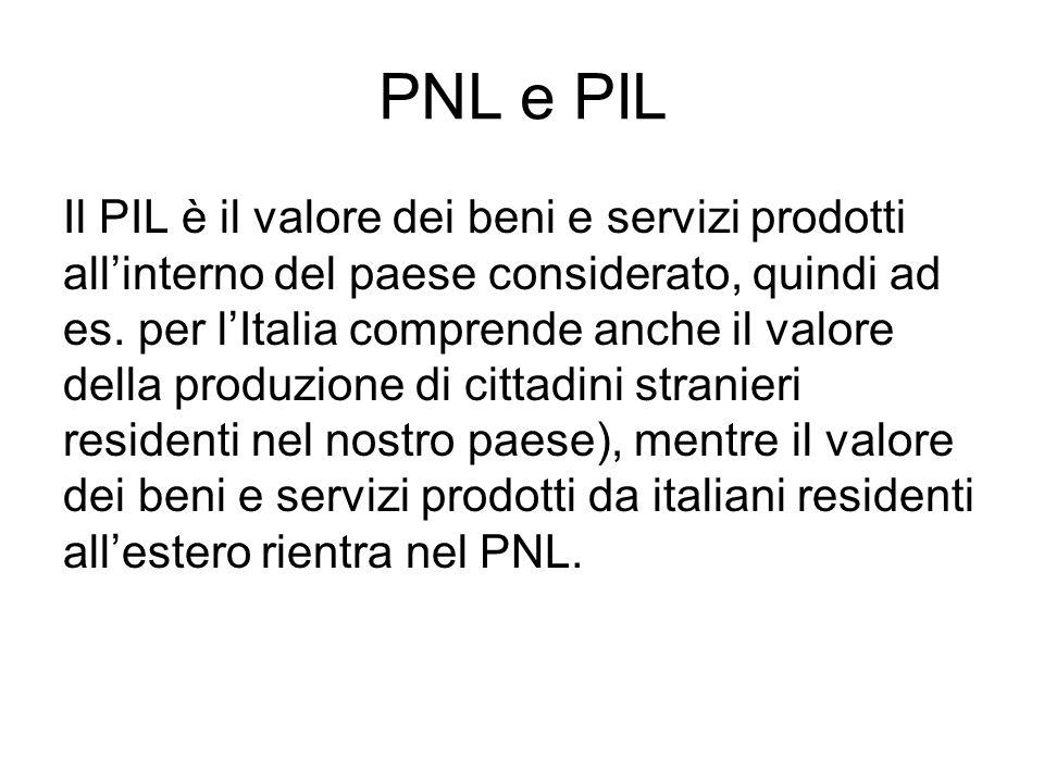 PNL e PIL