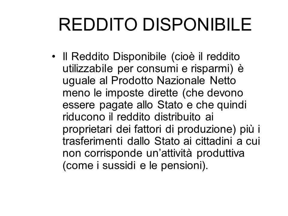 REDDITO DISPONIBILE