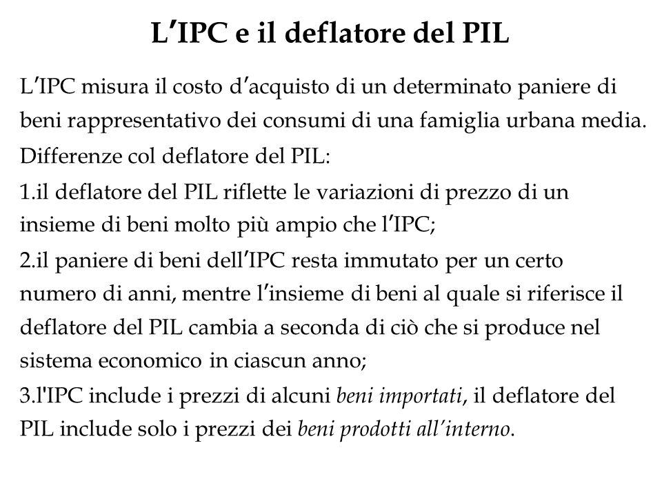 L'IPC e il deflatore del PIL