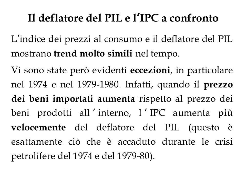 Il deflatore del PIL e l'IPC a confronto