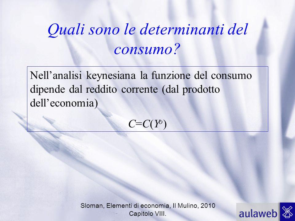 Quali sono le determinanti del consumo