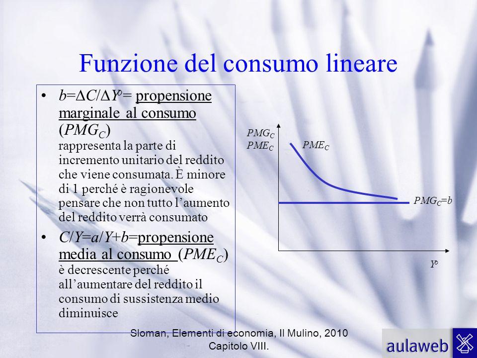 Funzione del consumo lineare