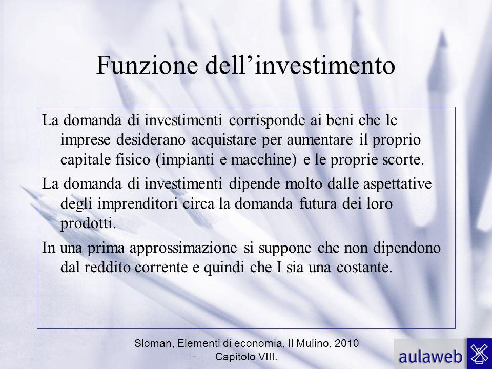 Funzione dell'investimento