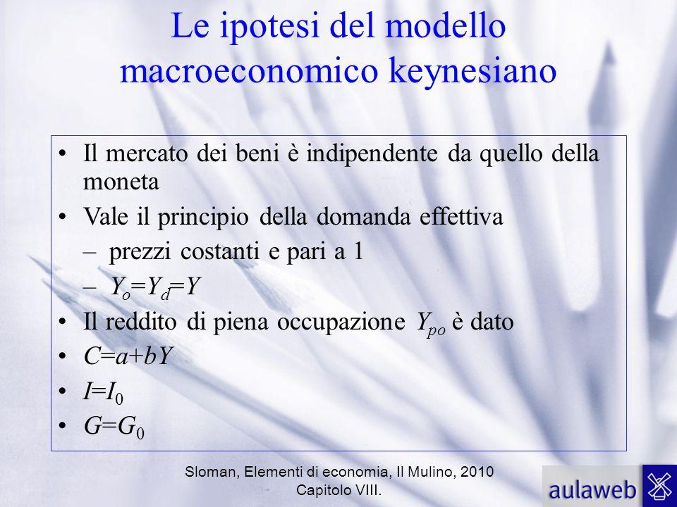 Le ipotesi del modello macroeconomico keynesiano