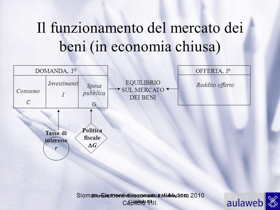 Il funzionamento del mercato dei beni (in economia chiusa)