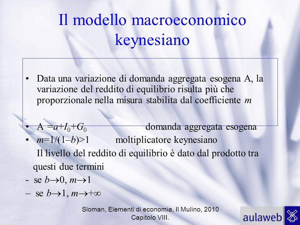 Il modello macroeconomico keynesiano