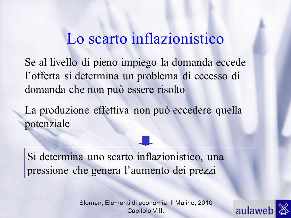 Lo scarto inflazionistico