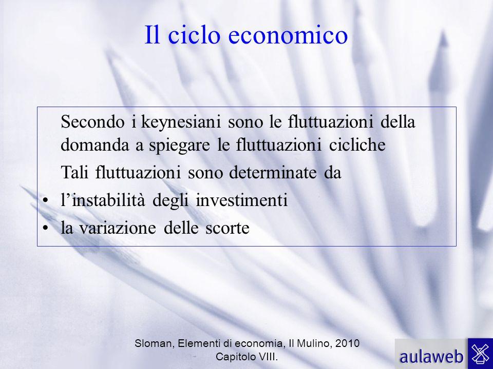 Il ciclo economico Secondo i keynesiani sono le fluttuazioni della domanda a spiegare le fluttuazioni cicliche.