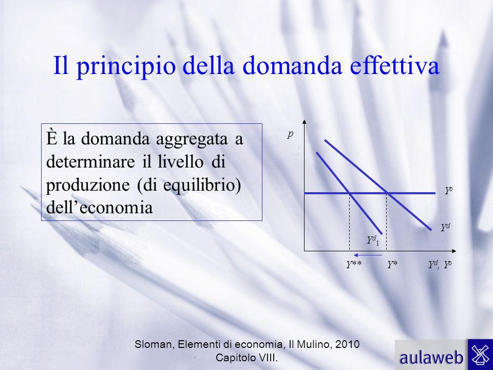 Il principio della domanda effettiva