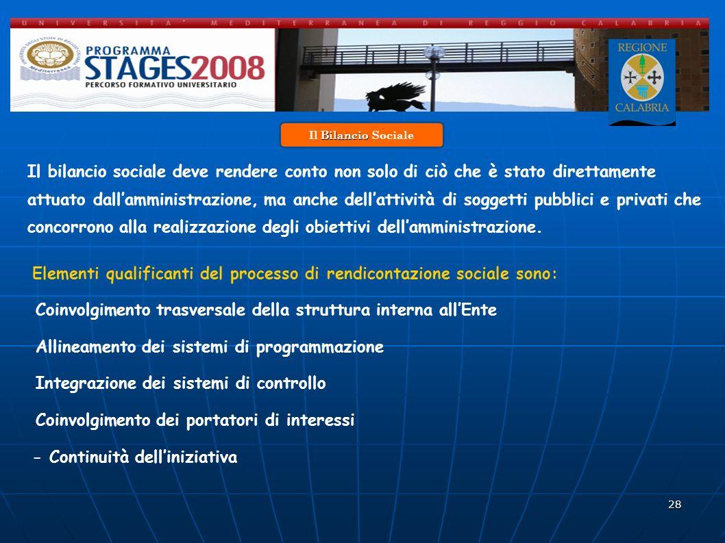 w Il Bilancio Sociale.