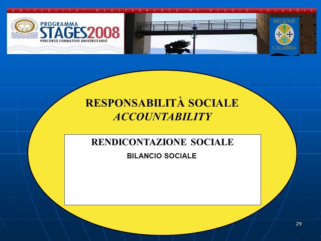 RESPONSABILITÀ SOCIALE RENDICONTAZIONE SOCIALE