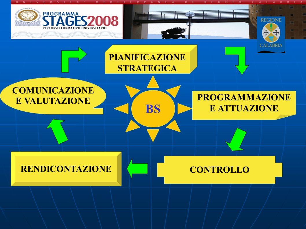BS PIANIFICAZIONE STRATEGICA COMUNICAZIONE E VALUTAZIONE