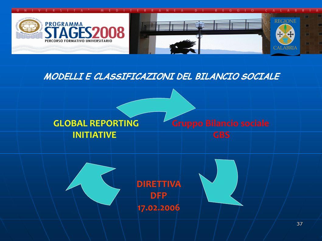 MODELLI E CLASSIFICAZIONI DEL BILANCIO SOCIALE